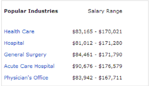 average-salary-of-certified-nurse-anesthetists.png