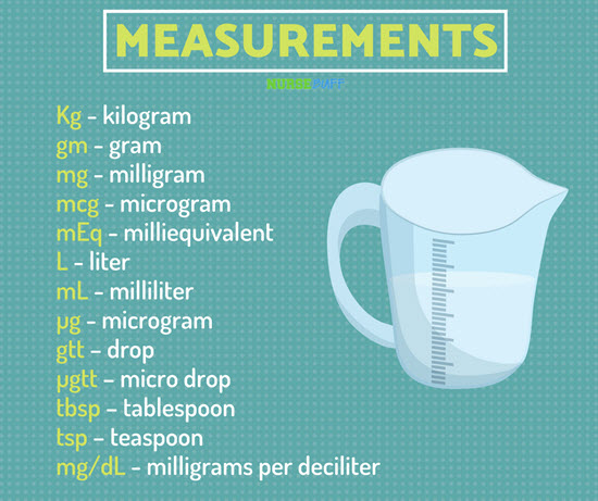 drug preparation measurements