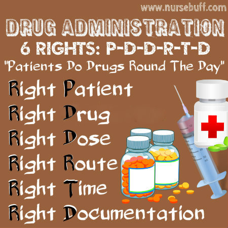 6 rights of drug administration nursing mnemonic