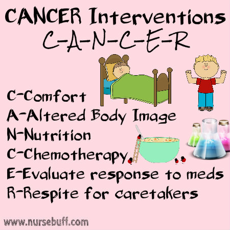 Cancer interventions nursing mnemonic