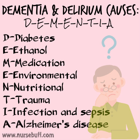 causes of dementia and delirium nursing mnemonic