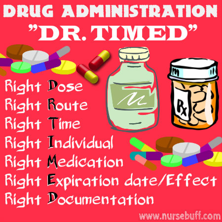 drug administration rights nursing acronym
