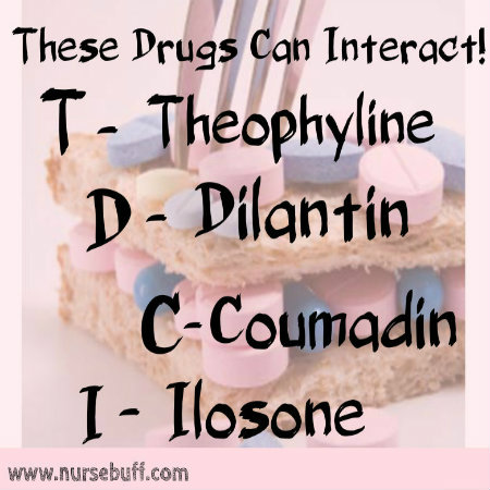 drug interactions nursing mnemonic