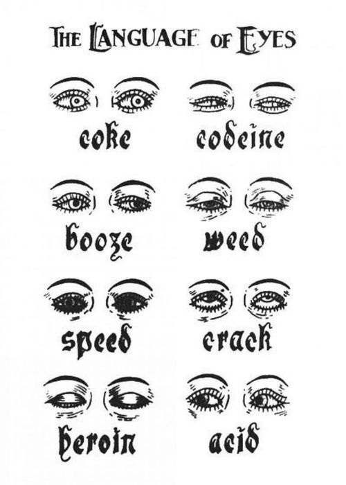 eyes of drug abusers chart