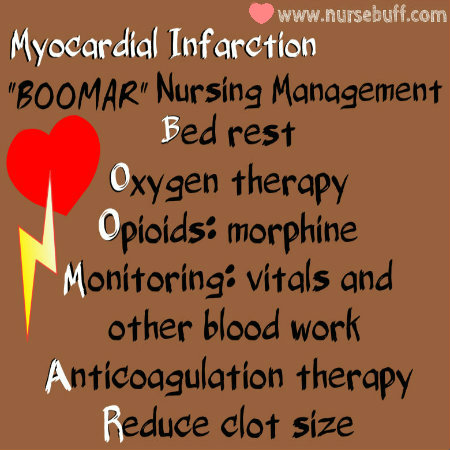 myocardial infarction nursing management mnemonic