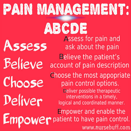 pain management nursing mnemonic