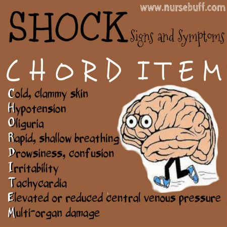 shock signs and symptoms nursing mnemonic