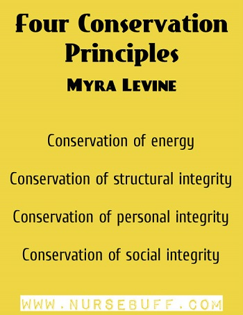 evidence based studies on myra levine s conservation model Myra levine and the conservation model home model the conservation model guides the nurse to abilities to adapt to changes are also based from past.