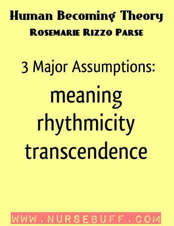 Human Becoming Theory by Rosemarie Rizzo Parse