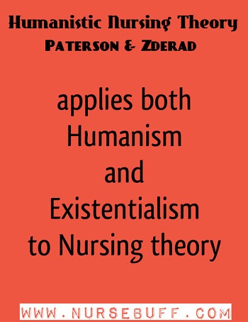 Humanistic Nursing Theory by Paterson & Zderad
