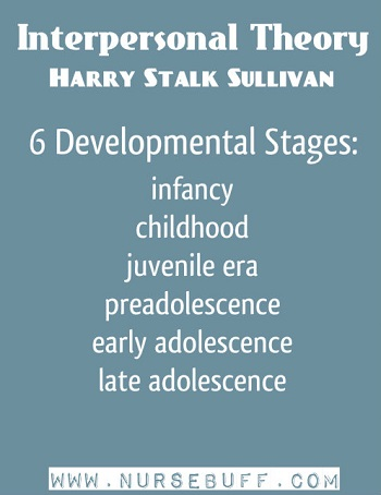Interpersonal Theory by Harry Stalk Sullivan