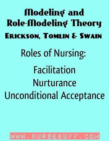 Modeling and Role-Modeling Theory by Erickson, Tomlin & Swain