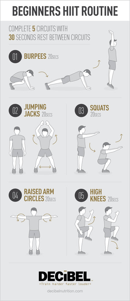 10 Best Hiit Workouts For Weight Loss From Pinterest