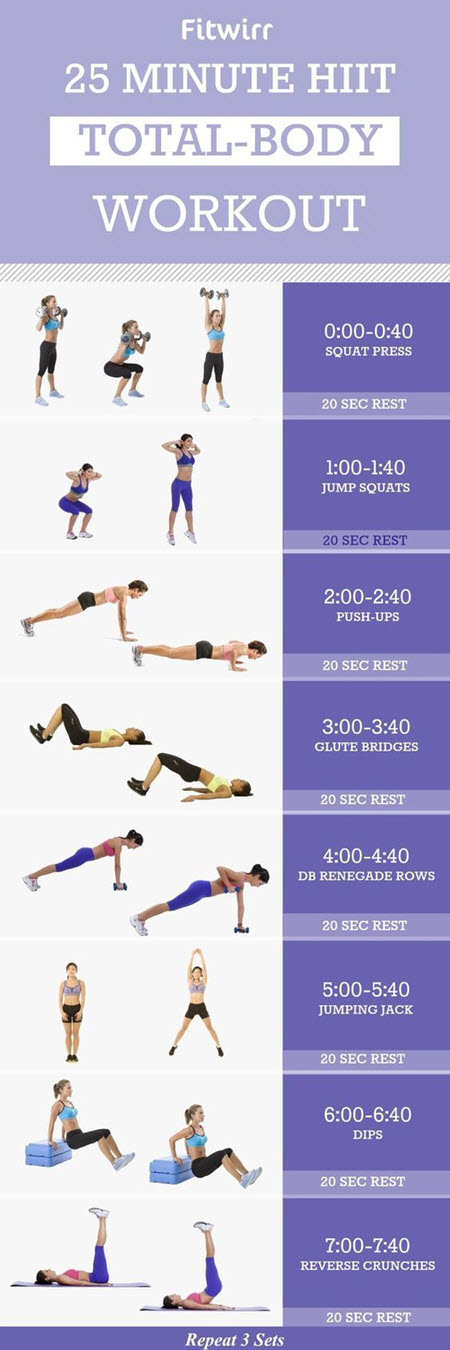 total-body-hiit