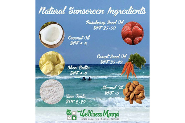 wellness mama natural sunscreen