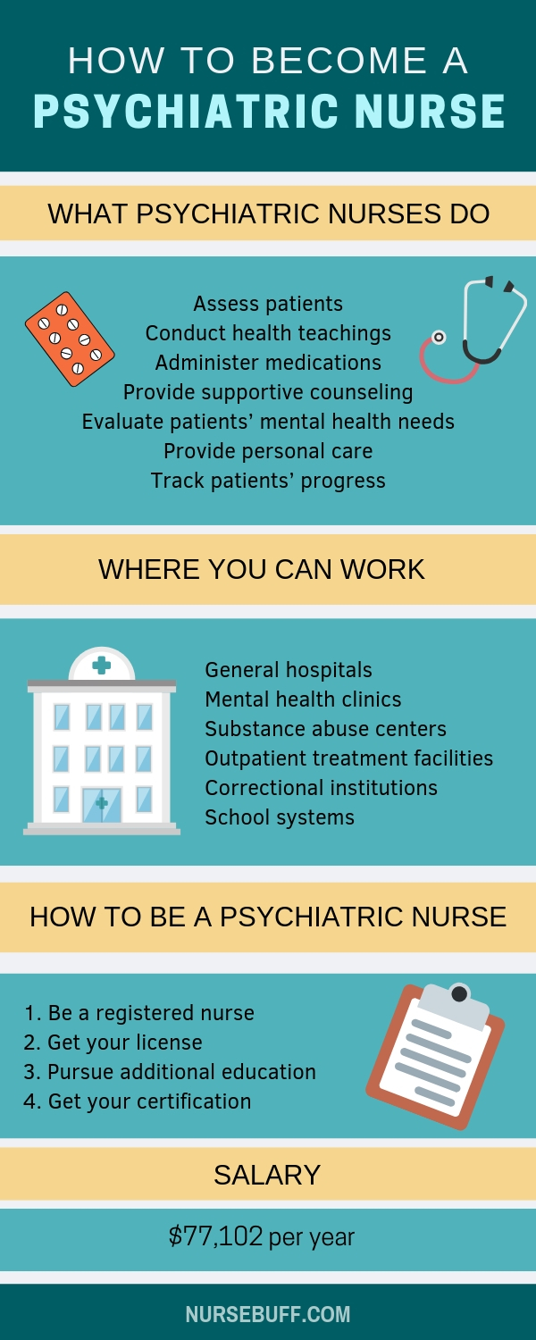 how to become a psychiatric nurse infographic