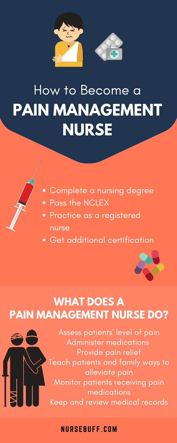 how to become a pain management nurse infographic