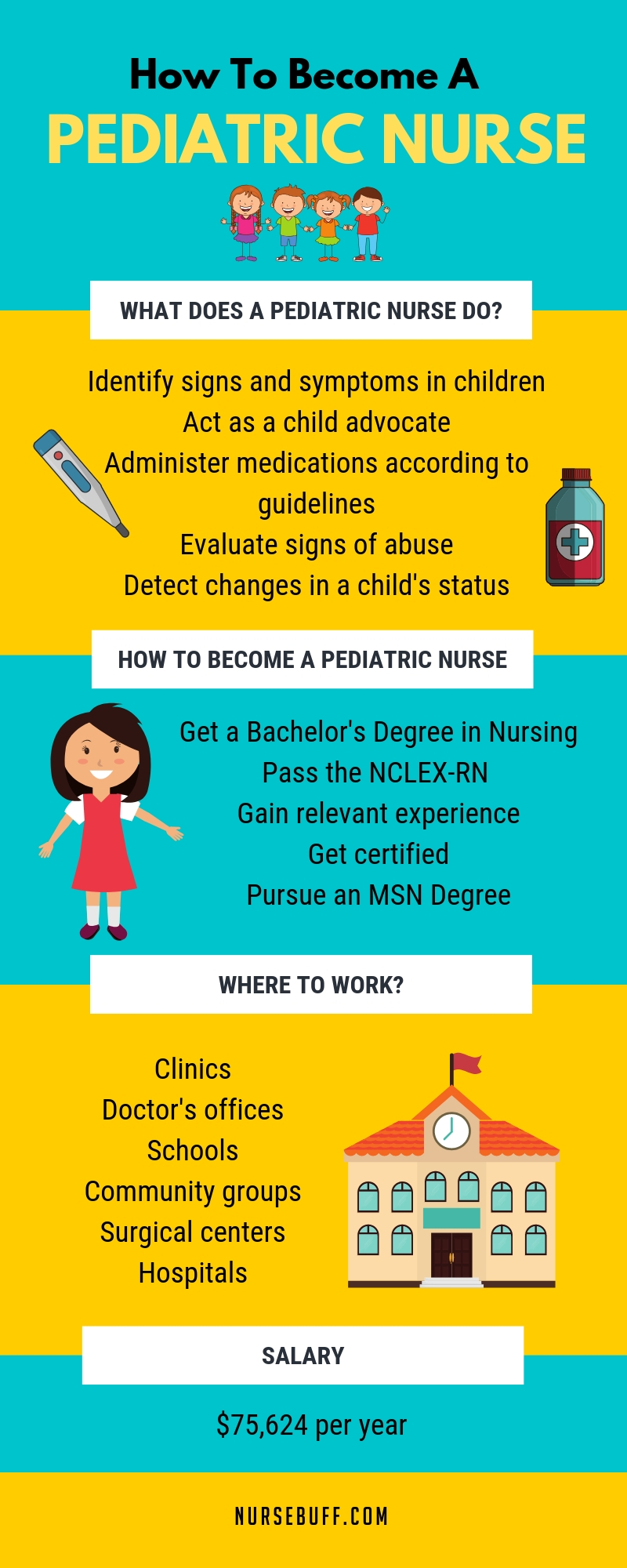 how to become a pediatric nurse infographic
