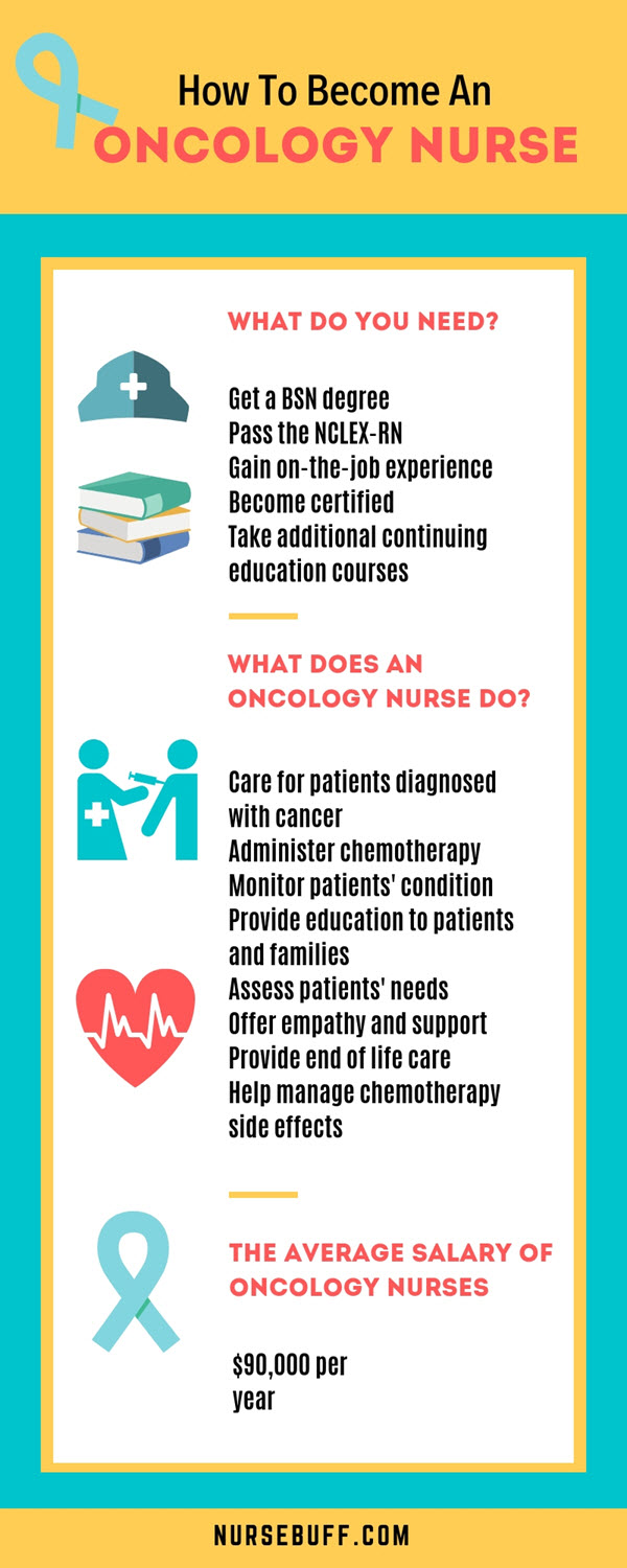 how to become an oncology nurse infographic