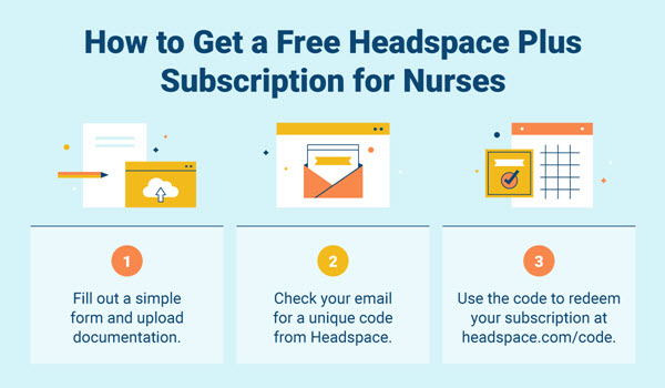 free headspace plus