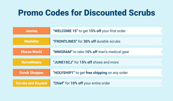 promo code for discounted scubs